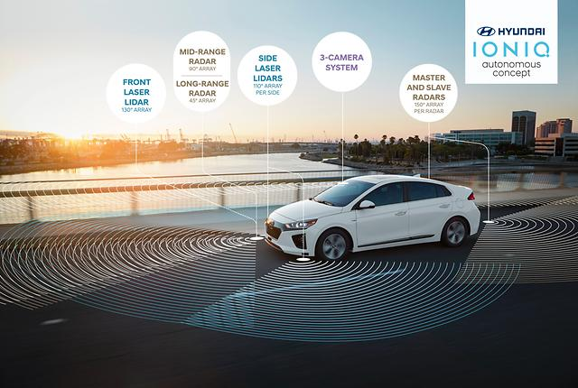 Hyundai Introduces Autonomous IONIQ Concept at LA