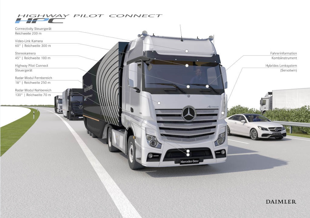 Daimler Trucks invests in connectivity and autonom