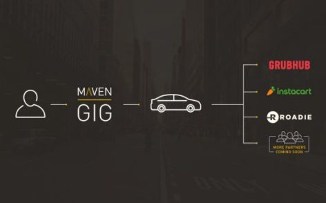 Maven Gig accelerates the freelance mobility econo